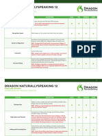 Dragon Naturally Speaking 12 - Feature Matrix - Comparison by Product Edition