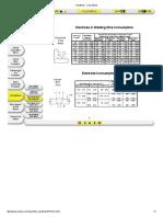 Calculations Handbook Construction