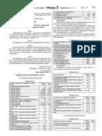 Pravilnik o Visini Taksa RS_35-2016