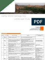 HAMPI Landscape Study