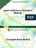 Conjugate Beam Method