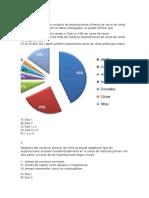 Ensayo PSU IV Medio
