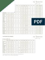 calendario siembras.pdf