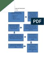 Pembuatan Nutrient Agar dan Nutrient Broth.docx
