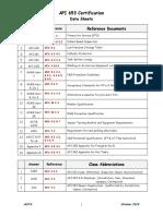 API 653 - Data Sheets