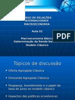 6.1 Economia Clssica Pura