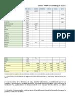 Trabajo Hidraulico Data.2016 usp