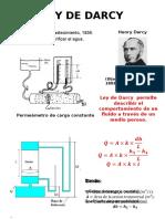 Ley-de-Darcy (1)