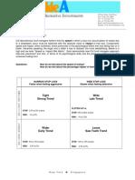 CAI Discretionary Risk Matrix