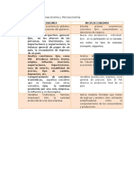 Diferencias Entre Macroeconomía y Microeconomía