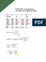Determinar El VPP (PVV), La Carga W o La Distancia Con Los Datos de La Siguiente Tabla
