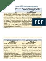 Anexo 1 Cuadro Comparacion Del Reglamento