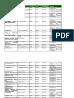 Importadores-Web-Abril-21-2016.pdf