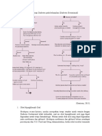 Algoritme Terapi Diabetes Pada Kehamilan, Geriatri, Pediatri,Tabel Dapus