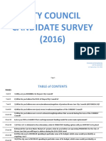 Council Candidate Survey (2016)