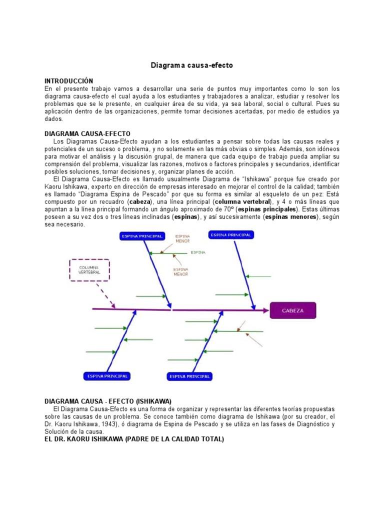 diagrama-causa-efecto
