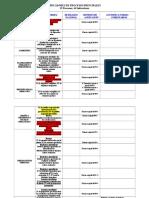 Indicadores de Procesos (Formato)