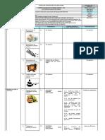 FORMATO DE ANALISIS DE TRABAJO SEGURO - ATS.pdf
