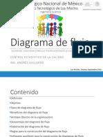 Diagrama-de-flujo.pdf