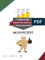 Tabla de Equivalencias y Dosificaciones (1).pdf