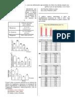 D35 – Associar Informações Apresentadas Em Listas e Ou Tabelas Simples