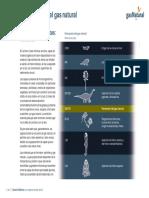 75216375-02-Los-origenes-del-gas-natural (1).pdf
