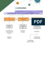 esquema_Contenido.pdf