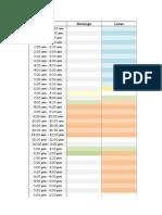 Gestion de tiempo - Horario semanal tipologico