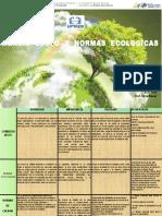 Normas Ecologica , Calidad y Comercio Justo