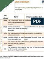 FERRAMENTA_elaborando Objetivos de Aprendizagem(1)