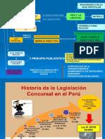 Ley Concursal Ppt Quiebra