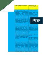 Tabla de Registro Conductual (Autoguardado)