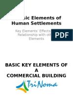 5 Basic Elements of Human Settlements (ANTROPHOS) PRESENTATION