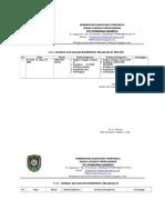 5 1 1 c Hasil Analisis Kompetensi PJ Upaya Doc