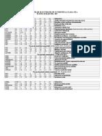 Planificare Lectorate Cu Parintii 2016-2017
