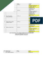 Daftar Mapel Uts