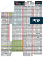 IDTECH-List.pdf
