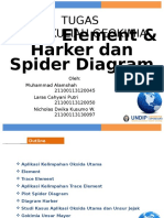 PPT Geokimia Trace Element and Harker Spider Diagram Kel.2