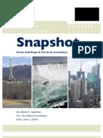 Snapshot | Green Buildings & Perverse Incentives
