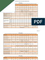 Tabla de Equivalencias Idiomas (03!07!2012)