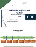 Evolución Historica Del Estado