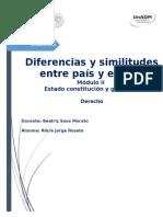 Diferencias y Similitudes Entre País y Estado