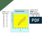 DW 50 Parameters