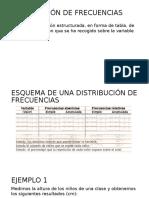 Estadística Básica - 05 - Distribución de Frecuencias