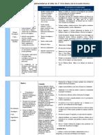 3º AÑO - Procedimientos y Sistemas