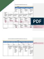 3.Maping DSKP Semakan BPK 14 Apr 2016.pdf