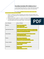 Allocation of National Prescribing Curriculum Modules Year 3 2016