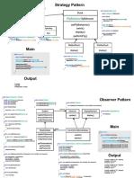 Design Patterns.pdf