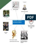 Filosofía Cultura y Sociedad en México