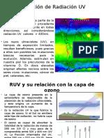 Definición de Radiación UV